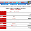 CIAC Fall Tournament Media Credential Information